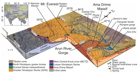Figure 4. A simplified block diagram of the Mount Everest and Ama Drime massifs (Jessup et al., 2008). STD – South Tibetan detachment; MCT – Main Central thrust; MBT – Main Boundary thrust; ADD - Ama Drime detachment; NRD - Nyönno Ri detachment.