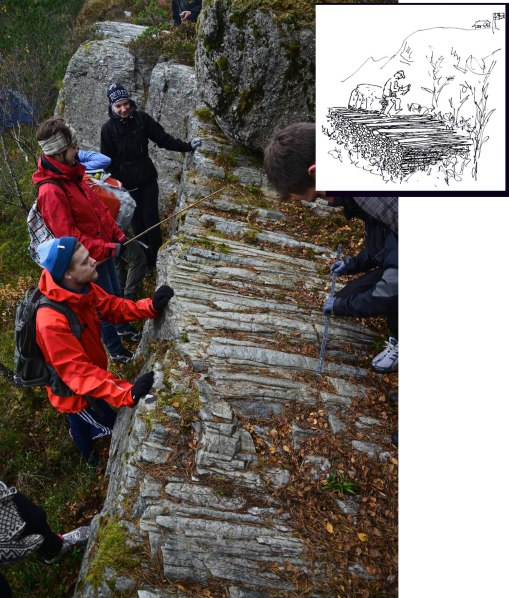 Figure 1: Deformed quartzite conglomerate near Bergen, Norway. Field sketch and photo (U of Bergen students in action).