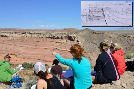 Figure 2: Students getting acquainted with the Bartlett Fault near Moab, Utah through the observing-through-sketching approach, before digging into the details.
