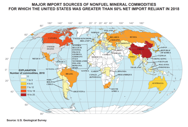 Map of Countries that the U.S. is important reliant for more than 50% of a mineral commodity; Photo credit: usgs.gov