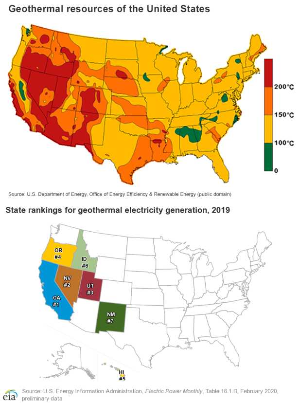 Figure 3: (Top) Chart showing geothermal potential around the contiguous US (Source: DOE). (Bottom) Map showing ranking of states currently generating electricity from geothermal resources (Source: US Energy Information Administration).